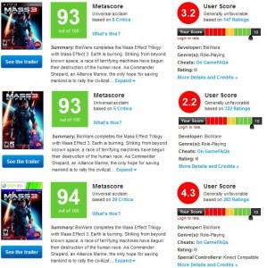 Mass Effect 3 Scores