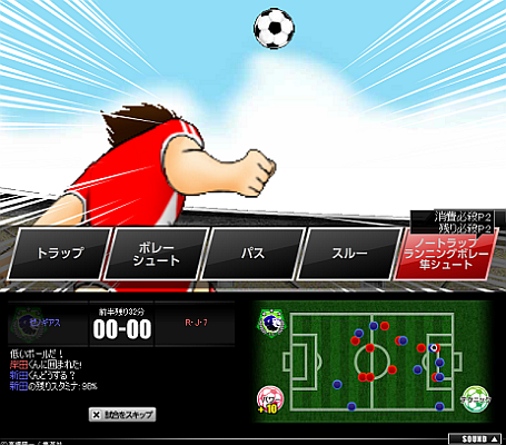 Captain Tsubasa Tsukurou Dream Team Choose Action