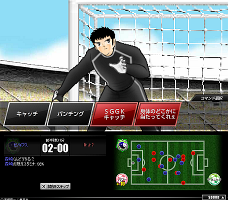 Captain Tsubasa Tsukurou Dream Team Goalkeeper